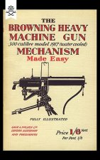 Browning Heavy Machine Gun .300 Calibre Model 1917 (Water Cooled) Mechanism Made Easy