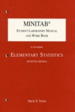 MINITAB Software Manual