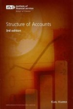 Structure of Accounts