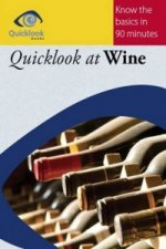 Quicklook at Wine