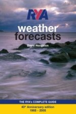 RYA Weather Forecasts