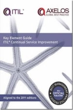 Key Element Guide ITIL Continual Service Improvement