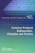 Cyclotron Produced Radionuclides