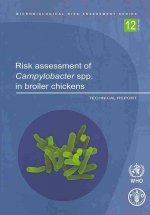 FAOWHO CAMPYLOBACTER SPPBROILER
