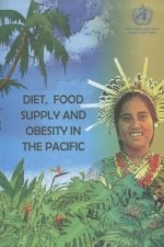Diet, Food Supply and Obesity in the Pacific