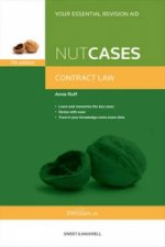 Nutcases Contract Law