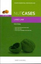 Nutcases Land Law