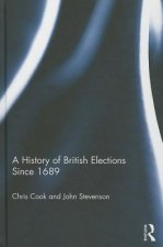 History of British Elections Since 1689