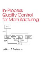 In Process Quality Control for Manufacturing