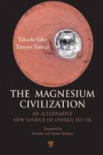 Magnesium Civilization