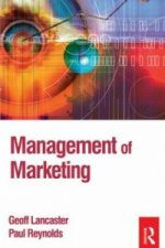 Management of Marketing