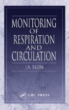 Monitoring of Respiration and Circulation