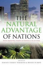 Natural Advantage of Nations