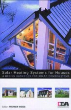 Solar Heating Systems for Houses