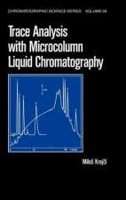 Trace Analysis with Microcolumn Liquid Chromatography