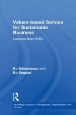 Values-based Service for Sustainable Business