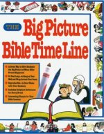 BIG PICTURE BIBLE TIME LINE