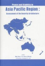 Peace and Stability in Asia-Pacific Region
