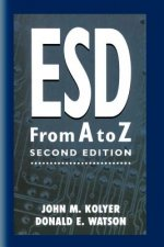 ESD from A to Z