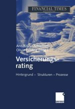 Versicherungsrating