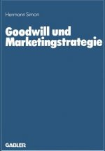 Goodwill und Marketingstrategie