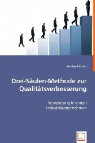 Drei-Säulen-Methode zur Qualitätsverbesserung