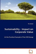 Sustainability - Impact on Corporate Value