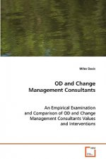 OD and Change Management Consultants: An EmpiricialComparison