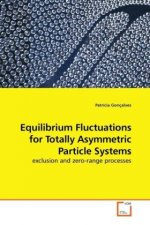 Equilibrium Fluctuations for Totally Asymmetric Particle Systems