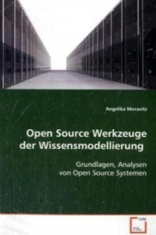 Open Source Werkzeuge der Wissensmodellierung