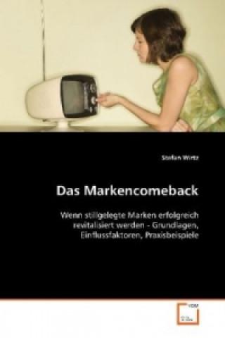Das Markencomeback