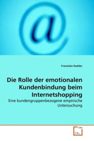 Die Rolle der emotionalen Kundenbindung beim Internetshopping