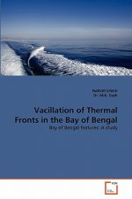 Vacillation of Thermal Fronts in the Bay of Bengal