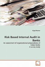 Risk Based Internal Audit in Banks