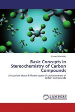 Basic Concepts in Stereochemistry of Carbon Compounds