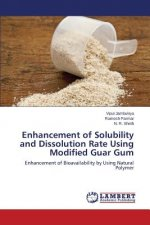 Enhancement of Solubility and Dissolution Rate Using Modified Guar Gum