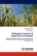 Biological control of sugarcane insectpest