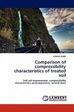 Comparison of compressibility characteristics of treated soil