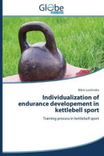 Individualization of endurance developement in kettlebell sport