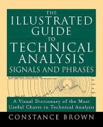 Illustrated Guide to Technical Analysis Signals and Phrases