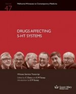 Drugs Affecting 5-Ht Systems