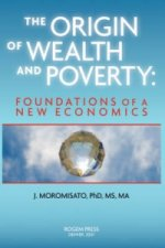 Origin of Wealth and Poverty