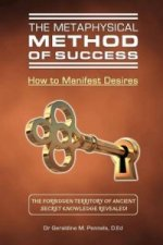 Metaphysical Method of Success