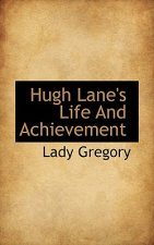 Hugh Lane's Life and Achievement