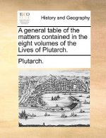 A general table of the matters contained in the eight volumes of the Lives of Plutarch.