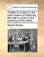 A letter to a lady on the best means of obtaining the milk in order to the suckling of the infant.