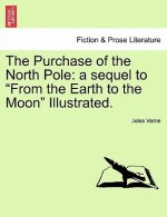Purchase of the North Pole