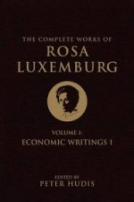Complete Works of Rosa Luxemburg