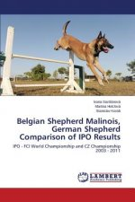 Belgian Shepherd Malinois, German Shepherd Comparison of IPO Results