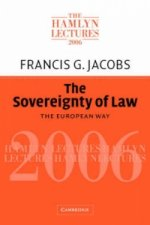 Sovereignty of Law
